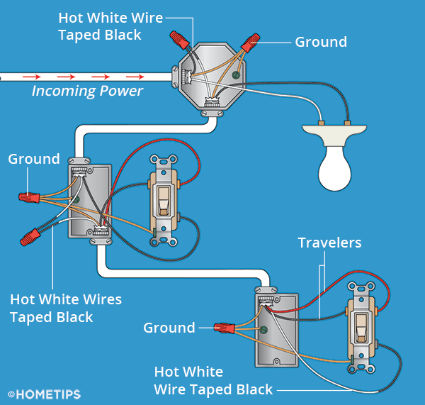 How to Wire ThreeWay Light Switches   HomeTips